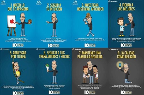 Los+10+mandamientos+de+Steve+Jobs+para+tener++®xito+en+los+negocios
