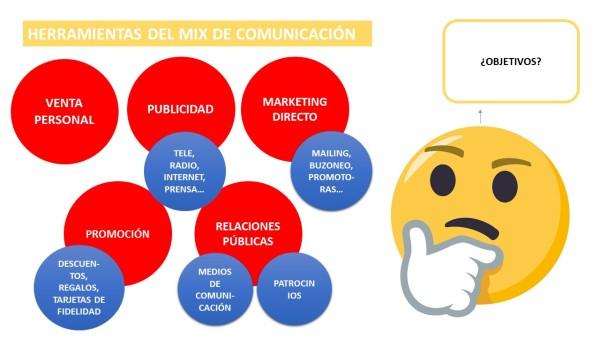 MIX DE COMUNICACIÓN